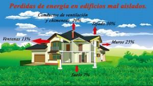 aislamiento termico en viviendas